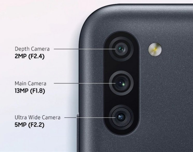 Samsung Galaxy M11 Camera
