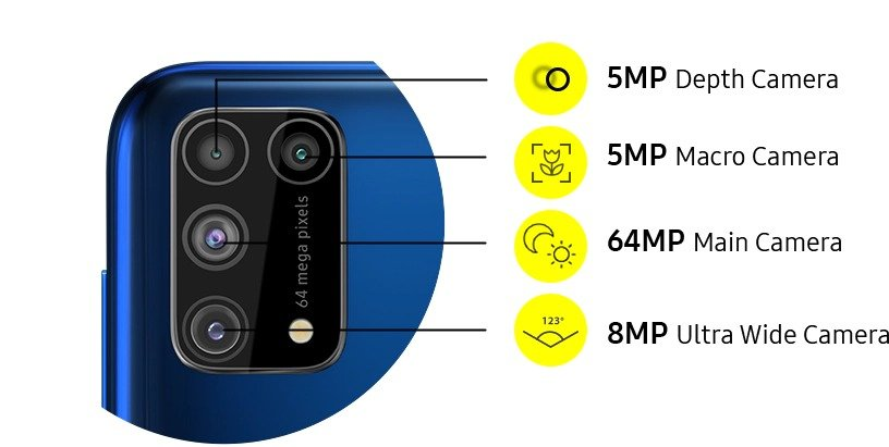 Galaxy M31 Camera